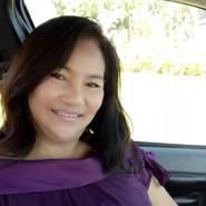 Kaewkarn's profile photo