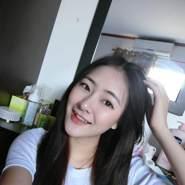 saj1280's profile photo
