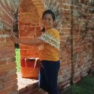 panidaj656250's profile photo