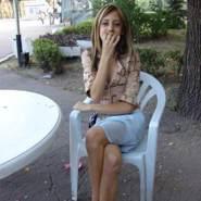 elliana96977's profile photo