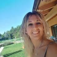 micnddndjhf02455's profile photo