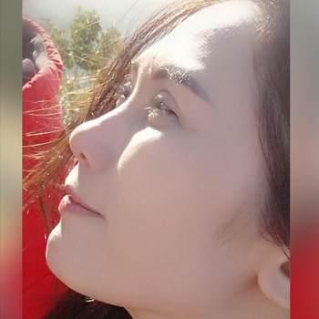 tkingdaom_Chon Buri_Độc thân_Nữ