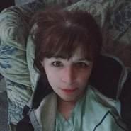 lyudmilab370598's profile photo
