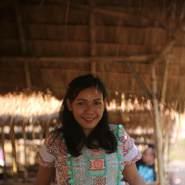 mildy2012's profile photo