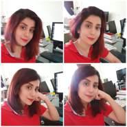 limaka218033's profile photo
