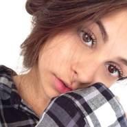 chicaconflou's profile photo