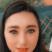 cecilia645347's profile photo