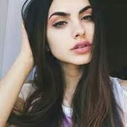 ayt5808's profile photo
