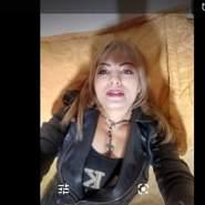 monik737021's profile photo