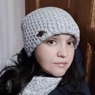 tessa048098's profile photo