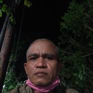 adik428's profile photo