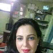 shryn65's profile photo