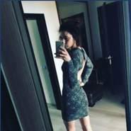 annabelle391805's profile photo