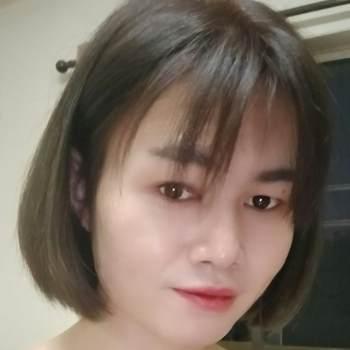 nutniijibikoh_Chiang Mai_Single_Female
