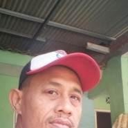 ludianto182234's profile photo