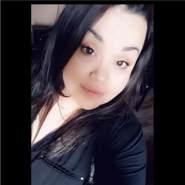 vivian293551's profile photo