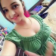 hsnh060281's profile photo