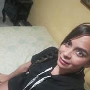 CelestepPW's profile photo