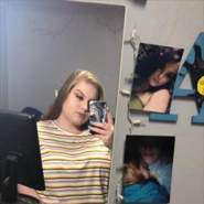 mila374265's profile photo