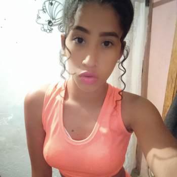 CandyPW_Miranda_Single_Female