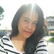 marias872264's profile photo
