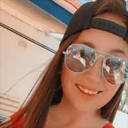 izabella191379's profile photo