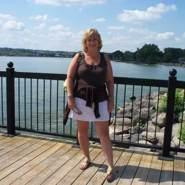ramondu's profile photo