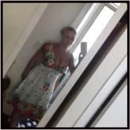 zorine310885's profile photo