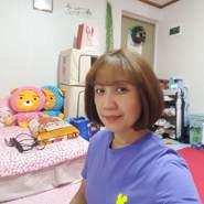 usercad17809's profile photo