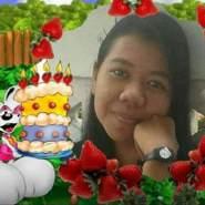 userfqzm0689's profile photo