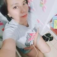aleshat321581's profile photo
