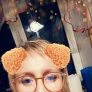 elzbietakudrewicz's profile photo