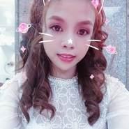 bichm75's profile photo