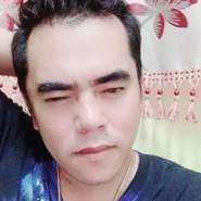 userrs3829's profile photo