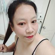 linly20's profile photo