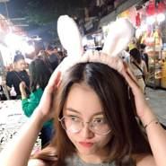 ngocn077642's profile photo