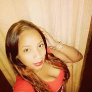 milagros241563's profile photo