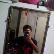 juner20's profile photo