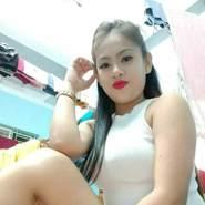 pratapc977433's profile photo