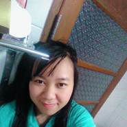 unitu458's profile photo