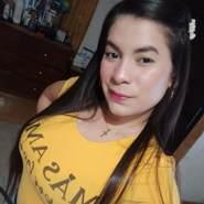 endrinap671357's profile photo