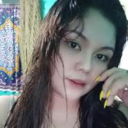 Llina98's profile photo
