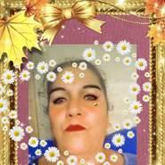 yanau035's profile photo