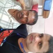 bikramo77455's profile photo
