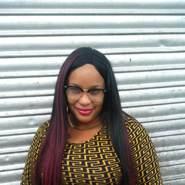 anabel170443's profile photo