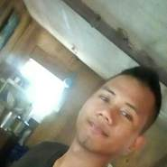 robini911865's profile photo