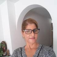 clarac396285's profile photo