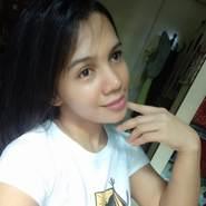 sriw883's profile photo