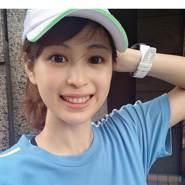 zoeyl15's profile photo