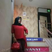 ibud684's profile photo